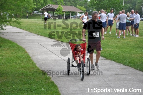 No Fear Frear 5K Run/Walk<br><br><br><br><a href='https://www.trisportsevents.com/pics/10_No_Fear_Frear_203.JPG' download='10_No_Fear_Frear_203.JPG'>Click here to download.</a><Br><a href='http://www.facebook.com/sharer.php?u=http:%2F%2Fwww.trisportsevents.com%2Fpics%2F10_No_Fear_Frear_203.JPG&t=No Fear Frear 5K Run/Walk' target='_blank'><img src='images/fb_share.png' width='100'></a>