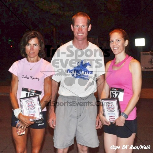 COPS 5K Run/Walk<br><br><br><br><a href='https://www.trisportsevents.com/pics/11_COPS_149.JPG' download='11_COPS_149.JPG'>Click here to download.</a><Br><a href='http://www.facebook.com/sharer.php?u=http:%2F%2Fwww.trisportsevents.com%2Fpics%2F11_COPS_149.JPG&t=COPS 5K Run/Walk' target='_blank'><img src='images/fb_share.png' width='100'></a>