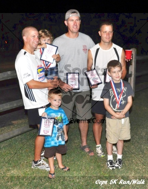 COPS 5K Run/Walk<br><br><br><br><a href='https://www.trisportsevents.com/pics/11_COPS_153.JPG' download='11_COPS_153.JPG'>Click here to download.</a><Br><a href='http://www.facebook.com/sharer.php?u=http:%2F%2Fwww.trisportsevents.com%2Fpics%2F11_COPS_153.JPG&t=COPS 5K Run/Walk' target='_blank'><img src='images/fb_share.png' width='100'></a>