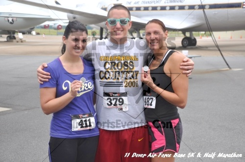 2nd Dover Air Force Base 5K & Half Marathon<br><br><br><br><a href='https://www.trisportsevents.com/pics/11_DAFB_5K_&_Half_Marathon_216.JPG' download='11_DAFB_5K_&_Half_Marathon_216.JPG'>Click here to download.</a><Br><a href='http://www.facebook.com/sharer.php?u=http:%2F%2Fwww.trisportsevents.com%2Fpics%2F11_DAFB_5K_&_Half_Marathon_216.JPG&t=2nd Dover Air Force Base 5K & Half Marathon' target='_blank'><img src='images/fb_share.png' width='100'></a>