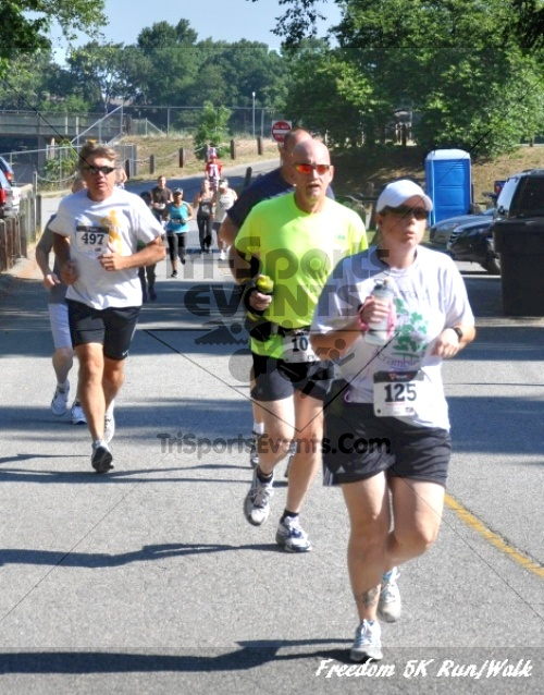 Freedom 5K Run/Walk<br><br><br><br><a href='http://www.trisportsevents.com/pics/11_Freedom_5K_025.JPG' download='11_Freedom_5K_025.JPG'>Click here to download.</a><Br><a href='http://www.facebook.com/sharer.php?u=http:%2F%2Fwww.trisportsevents.com%2Fpics%2F11_Freedom_5K_025.JPG&t=Freedom 5K Run/Walk' target='_blank'><img src='images/fb_share.png' width='100'></a>