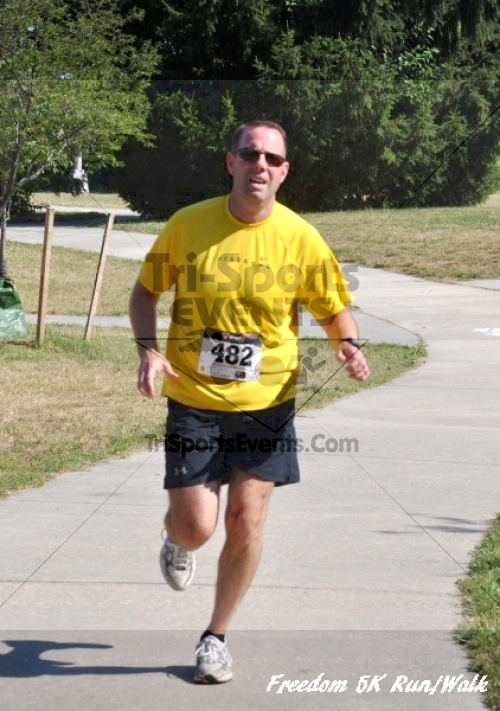 Freedom 5K Run/Walk<br><br><br><br><a href='http://www.trisportsevents.com/pics/11_Freedom_5K_063.JPG' download='11_Freedom_5K_063.JPG'>Click here to download.</a><Br><a href='http://www.facebook.com/sharer.php?u=http:%2F%2Fwww.trisportsevents.com%2Fpics%2F11_Freedom_5K_063.JPG&t=Freedom 5K Run/Walk' target='_blank'><img src='images/fb_share.png' width='100'></a>