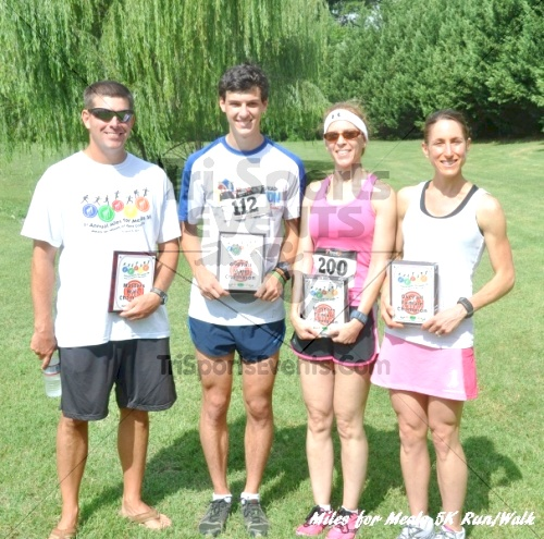 Miles for Meals 5K Run/Walk<br><br><br><br><a href='http://www.trisportsevents.com/pics/11_Miles_for_Meals_5k_164.JPG' download='11_Miles_for_Meals_5k_164.JPG'>Click here to download.</a><Br><a href='http://www.facebook.com/sharer.php?u=http:%2F%2Fwww.trisportsevents.com%2Fpics%2F11_Miles_for_Meals_5k_164.JPG&t=Miles for Meals 5K Run/Walk' target='_blank'><img src='images/fb_share.png' width='100'></a>