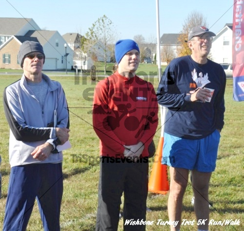 Wishbone Turkey Trot 5K Run/Walk<br><br><br><br><a href='http://www.trisportsevents.com/pics/11_Wishbone_Turkey_Trot_150.JPG' download='11_Wishbone_Turkey_Trot_150.JPG'>Click here to download.</a><Br><a href='http://www.facebook.com/sharer.php?u=http:%2F%2Fwww.trisportsevents.com%2Fpics%2F11_Wishbone_Turkey_Trot_150.JPG&t=Wishbone Turkey Trot 5K Run/Walk' target='_blank'><img src='images/fb_share.png' width='100'></a>