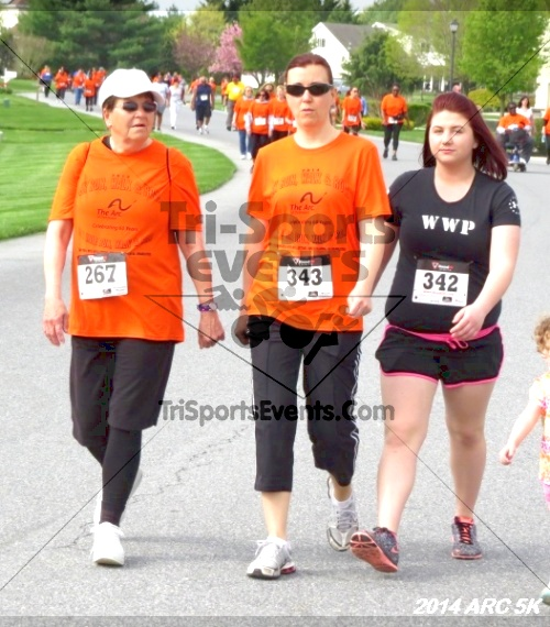 Arc 5K Run/Walk<br><br><br><br><a href='https://www.trisportsevents.com/pics/12_ARC_5K_032.JPG' download='12_ARC_5K_032.JPG'>Click here to download.</a><Br><a href='http://www.facebook.com/sharer.php?u=http:%2F%2Fwww.trisportsevents.com%2Fpics%2F12_ARC_5K_032.JPG&t=Arc 5K Run/Walk' target='_blank'><img src='images/fb_share.png' width='100'></a>