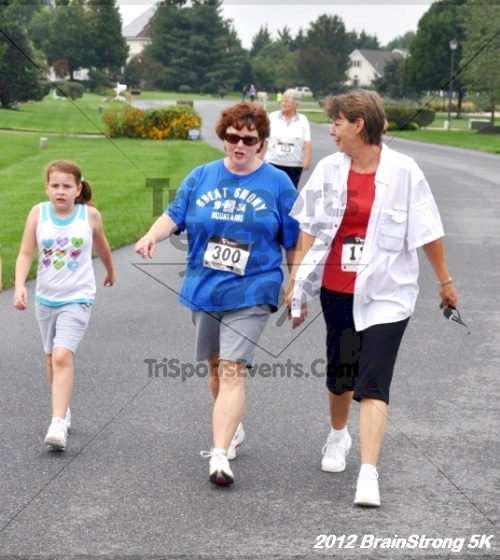 BrainStrong 5K Run/Walk<br><br><br><br><a href='http://www.trisportsevents.com/pics/12_BrainStrong_5K_074.JPG' download='12_BrainStrong_5K_074.JPG'>Click here to download.</a><Br><a href='http://www.facebook.com/sharer.php?u=http:%2F%2Fwww.trisportsevents.com%2Fpics%2F12_BrainStrong_5K_074.JPG&t=BrainStrong 5K Run/Walk' target='_blank'><img src='images/fb_share.png' width='100'></a>
