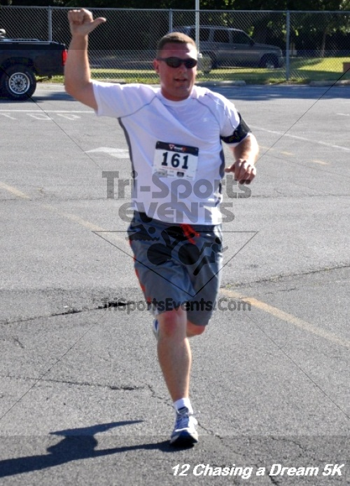 Chasing a Dream 5K<br><br><br><br><a href='http://www.trisportsevents.com/pics/12_Chasing_a_Dream_5K_008.JPG' download='12_Chasing_a_Dream_5K_008.JPG'>Click here to download.</a><Br><a href='http://www.facebook.com/sharer.php?u=http:%2F%2Fwww.trisportsevents.com%2Fpics%2F12_Chasing_a_Dream_5K_008.JPG&t=Chasing a Dream 5K' target='_blank'><img src='images/fb_share.png' width='100'></a>
