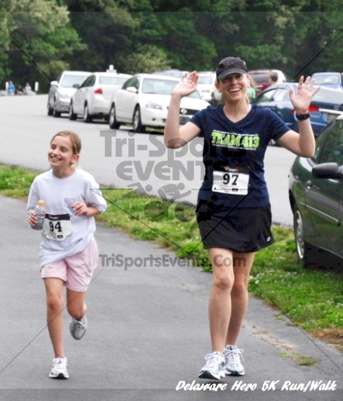 Delaware Hero 5K Run/Walk<br><br><br><br><a href='http://www.trisportsevents.com/pics/12_Delaware_Heros_5K_061.JPG' download='12_Delaware_Heros_5K_061.JPG'>Click here to download.</a><Br><a href='http://www.facebook.com/sharer.php?u=http:%2F%2Fwww.trisportsevents.com%2Fpics%2F12_Delaware_Heros_5K_061.JPG&t=Delaware Hero 5K Run/Walk' target='_blank'><img src='images/fb_share.png' width='100'></a>