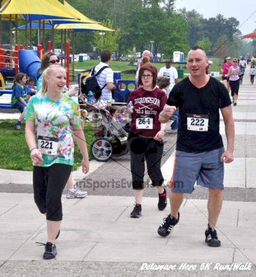 Delaware Hero 5K Run/Walk<br><br><br><br><a href='http://www.trisportsevents.com/pics/12_Delaware_Heros_5K_192.JPG' download='12_Delaware_Heros_5K_192.JPG'>Click here to download.</a><Br><a href='http://www.facebook.com/sharer.php?u=http:%2F%2Fwww.trisportsevents.com%2Fpics%2F12_Delaware_Heros_5K_192.JPG&t=Delaware Hero 5K Run/Walk' target='_blank'><img src='images/fb_share.png' width='100'></a>