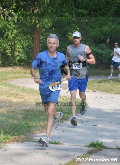 Freedom 5K Run/Walk<br><br>13<sup>th</sup> Annual Freedom 5K Run/Walk<p><br><br><a href='https://www.trisportsevents.com/pics/12_Freedom_5K_011.JPG' download='12_Freedom_5K_011.JPG'>Click here to download.</a><Br><a href='http://www.facebook.com/sharer.php?u=http:%2F%2Fwww.trisportsevents.com%2Fpics%2F12_Freedom_5K_011.JPG&t=Freedom 5K Run/Walk' target='_blank'><img src='images/fb_share.png' width='100'></a>