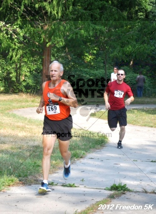 Freedom 5K Run/Walk<br><br>13<sup>th</sup> Annual Freedom 5K Run/Walk<p><br><br><a href='https://www.trisportsevents.com/pics/12_Freedom_5K_016.JPG' download='12_Freedom_5K_016.JPG'>Click here to download.</a><Br><a href='http://www.facebook.com/sharer.php?u=http:%2F%2Fwww.trisportsevents.com%2Fpics%2F12_Freedom_5K_016.JPG&t=Freedom 5K Run/Walk' target='_blank'><img src='images/fb_share.png' width='100'></a>