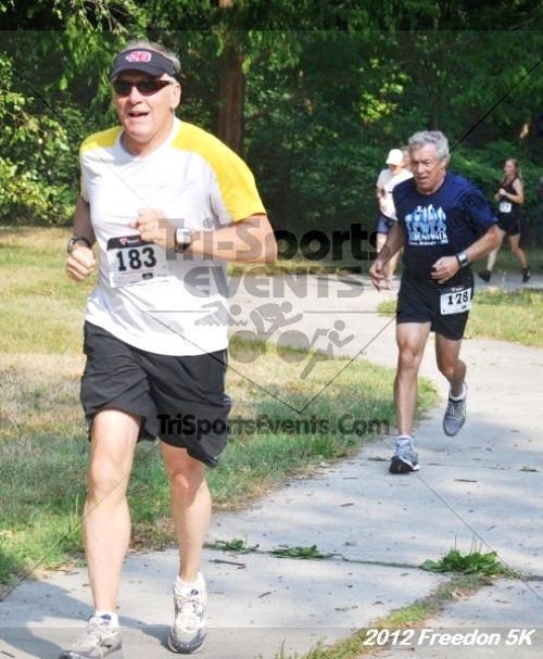 Freedom 5K Run/Walk<br><br>13<sup>th</sup> Annual Freedom 5K Run/Walk<p><br><br><a href='https://www.trisportsevents.com/pics/12_Freedom_5K_021.JPG' download='12_Freedom_5K_021.JPG'>Click here to download.</a><Br><a href='http://www.facebook.com/sharer.php?u=http:%2F%2Fwww.trisportsevents.com%2Fpics%2F12_Freedom_5K_021.JPG&t=Freedom 5K Run/Walk' target='_blank'><img src='images/fb_share.png' width='100'></a>