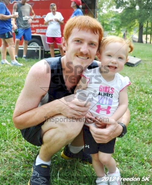 Freedom 5K Run/Walk<br><br>13<sup>th</sup> Annual Freedom 5K Run/Walk<p><br><br><a href='https://www.trisportsevents.com/pics/12_Freedom_5K_139.JPG' download='12_Freedom_5K_139.JPG'>Click here to download.</a><Br><a href='http://www.facebook.com/sharer.php?u=http:%2F%2Fwww.trisportsevents.com%2Fpics%2F12_Freedom_5K_139.JPG&t=Freedom 5K Run/Walk' target='_blank'><img src='images/fb_share.png' width='100'></a>