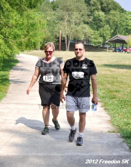 Freedom 5K Run/Walk<br><br>13<sup>th</sup> Annual Freedom 5K Run/Walk<p><br><br><a href='https://www.trisportsevents.com/pics/12_Freedom_5K_143.JPG' download='12_Freedom_5K_143.JPG'>Click here to download.</a><Br><a href='http://www.facebook.com/sharer.php?u=http:%2F%2Fwww.trisportsevents.com%2Fpics%2F12_Freedom_5K_143.JPG&t=Freedom 5K Run/Walk' target='_blank'><img src='images/fb_share.png' width='100'></a>