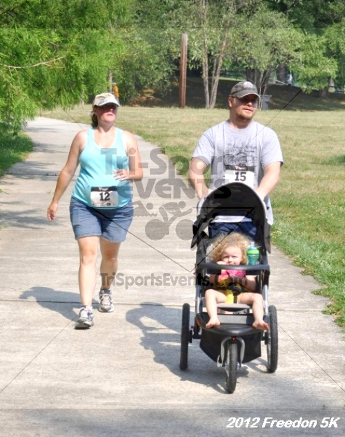 Freedom 5K Run/Walk<br><br>13<sup>th</sup> Annual Freedom 5K Run/Walk<p><br><br><a href='https://www.trisportsevents.com/pics/12_Freedom_5K_145.JPG' download='12_Freedom_5K_145.JPG'>Click here to download.</a><Br><a href='http://www.facebook.com/sharer.php?u=http:%2F%2Fwww.trisportsevents.com%2Fpics%2F12_Freedom_5K_145.JPG&t=Freedom 5K Run/Walk' target='_blank'><img src='images/fb_share.png' width='100'></a>