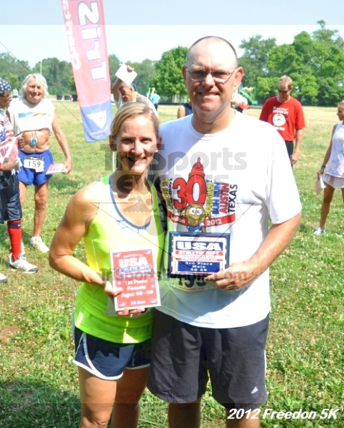 Freedom 5K Run/Walk<br><br>13<sup>th</sup> Annual Freedom 5K Run/Walk<p><br><br><a href='https://www.trisportsevents.com/pics/12_Freedom_5K_152.JPG' download='12_Freedom_5K_152.JPG'>Click here to download.</a><Br><a href='http://www.facebook.com/sharer.php?u=http:%2F%2Fwww.trisportsevents.com%2Fpics%2F12_Freedom_5K_152.JPG&t=Freedom 5K Run/Walk' target='_blank'><img src='images/fb_share.png' width='100'></a>