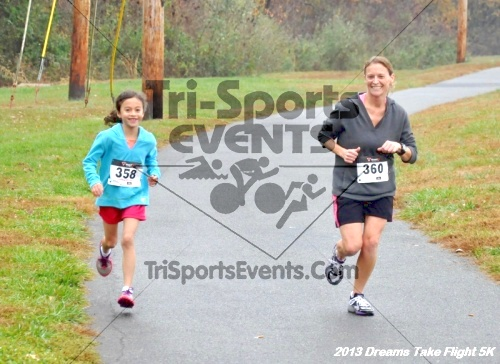 Dreams Take Flight 5K<br><br><br><br><a href='http://www.trisportsevents.com/pics/12_KBCPF_5K_097.JPG' download='12_KBCPF_5K_097.JPG'>Click here to download.</a><Br><a href='http://www.facebook.com/sharer.php?u=http:%2F%2Fwww.trisportsevents.com%2Fpics%2F12_KBCPF_5K_097.JPG&t=Dreams Take Flight 5K' target='_blank'><img src='images/fb_share.png' width='100'></a>