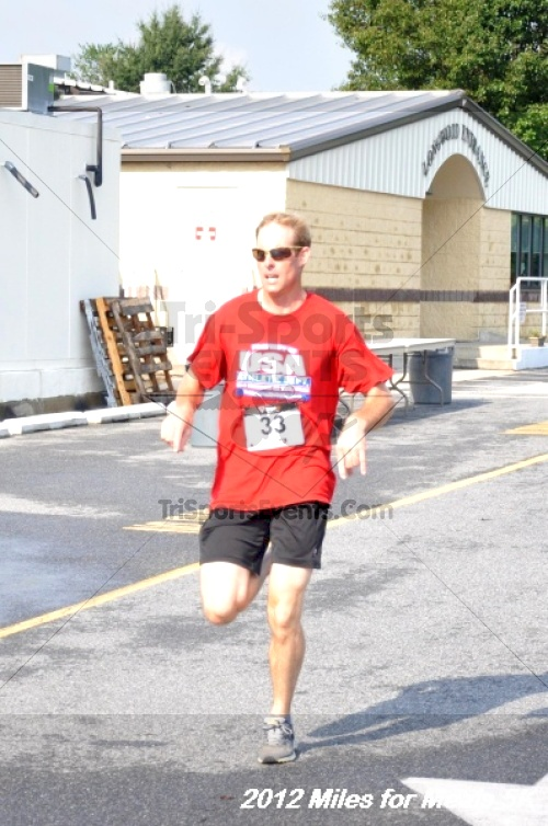 Miles for Meals 5K Run/Walk<br><br><br><br><a href='http://www.trisportsevents.com/pics/12_Miles_for_Meals_043.JPG' download='12_Miles_for_Meals_043.JPG'>Click here to download.</a><Br><a href='http://www.facebook.com/sharer.php?u=http:%2F%2Fwww.trisportsevents.com%2Fpics%2F12_Miles_for_Meals_043.JPG&t=Miles for Meals 5K Run/Walk' target='_blank'><img src='images/fb_share.png' width='100'></a>