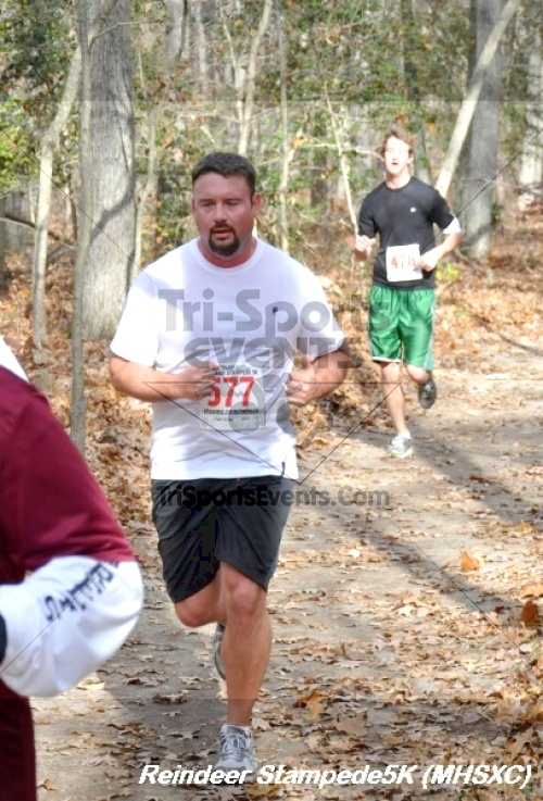 14th Milford High School XC Reindeer Stampede 5K<br><br><br><br><a href='https://www.trisportsevents.com/pics/12_Reindeer_Stampede_(Milford)_088.JPG' download='12_Reindeer_Stampede_(Milford)_088.JPG'>Click here to download.</a><Br><a href='http://www.facebook.com/sharer.php?u=http:%2F%2Fwww.trisportsevents.com%2Fpics%2F12_Reindeer_Stampede_(Milford)_088.JPG&t=14th Milford High School XC Reindeer Stampede 5K' target='_blank'><img src='images/fb_share.png' width='100'></a>