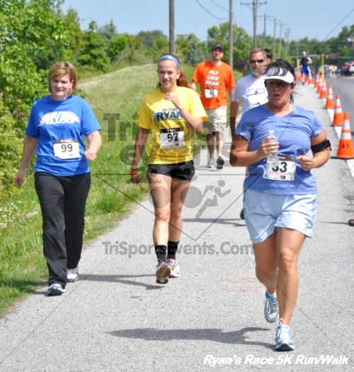 Ryan's Race 5K Run/Walk<br><br><br><br><a href='https://www.trisportsevents.com/pics/12_Ryan's_Race_5K_068.JPG' download='12_Ryan's_Race_5K_068.JPG'>Click here to download.</a><Br><a href='http://www.facebook.com/sharer.php?u=http:%2F%2Fwww.trisportsevents.com%2Fpics%2F12_Ryan's_Race_5K_068.JPG&t=Ryan's Race 5K Run/Walk' target='_blank'><img src='images/fb_share.png' width='100'></a>