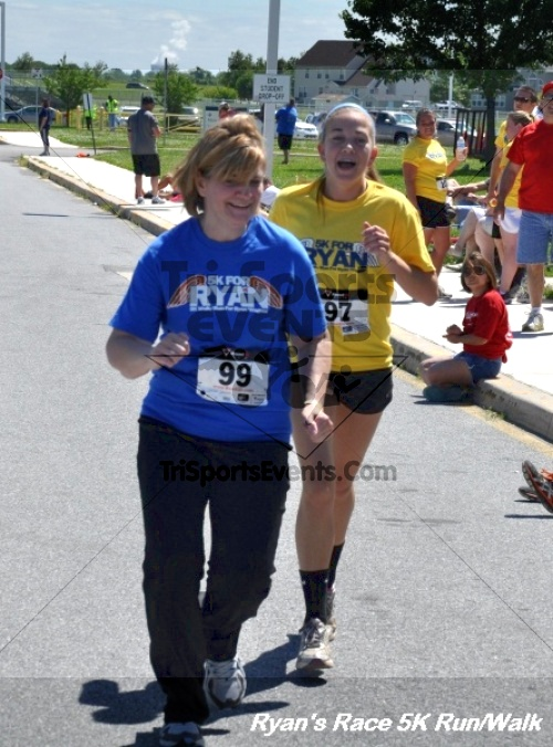 Ryan's Race 5K Run/Walk<br><br><br><br><a href='https://www.trisportsevents.com/pics/12_Ryan's_Race_5K_156.JPG' download='12_Ryan's_Race_5K_156.JPG'>Click here to download.</a><Br><a href='http://www.facebook.com/sharer.php?u=http:%2F%2Fwww.trisportsevents.com%2Fpics%2F12_Ryan's_Race_5K_156.JPG&t=Ryan's Race 5K Run/Walk' target='_blank'><img src='images/fb_share.png' width='100'></a>