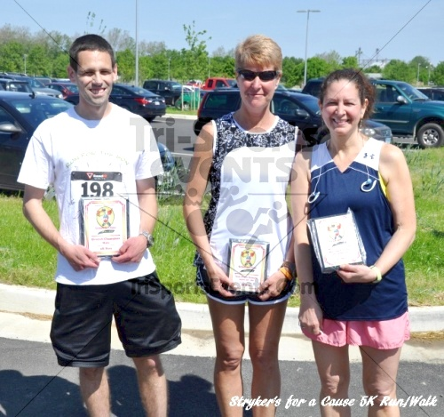 Stryker's for a Cause 5K Run/Walk<br><br><br><br><a href='https://www.trisportsevents.com/pics/12_SES_5K_139.JPG' download='12_SES_5K_139.JPG'>Click here to download.</a><Br><a href='http://www.facebook.com/sharer.php?u=http:%2F%2Fwww.trisportsevents.com%2Fpics%2F12_SES_5K_139.JPG&t=Stryker's for a Cause 5K Run/Walk' target='_blank'><img src='images/fb_share.png' width='100'></a>