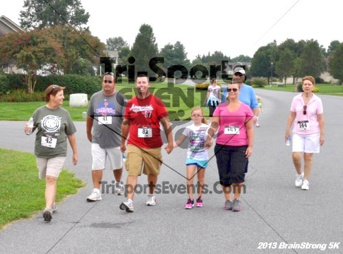 BrainStrong 5K Run/Walk<br><br><br><br><a href='http://www.trisportsevents.com/pics/13_BrainStrong_5K_102.JPG' download='13_BrainStrong_5K_102.JPG'>Click here to download.</a><Br><a href='http://www.facebook.com/sharer.php?u=http:%2F%2Fwww.trisportsevents.com%2Fpics%2F13_BrainStrong_5K_102.JPG&t=BrainStrong 5K Run/Walk' target='_blank'><img src='images/fb_share.png' width='100'></a>