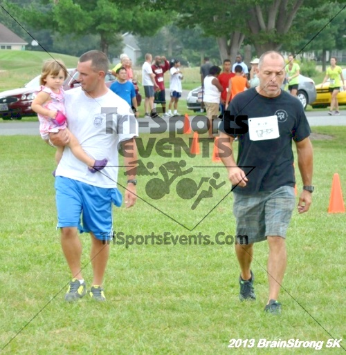 BrainStrong 5K Run/Walk<br><br><br><br><a href='http://www.trisportsevents.com/pics/13_BrainStrong_5K_178.JPG' download='13_BrainStrong_5K_178.JPG'>Click here to download.</a><Br><a href='http://www.facebook.com/sharer.php?u=http:%2F%2Fwww.trisportsevents.com%2Fpics%2F13_BrainStrong_5K_178.JPG&t=BrainStrong 5K Run/Walk' target='_blank'><img src='images/fb_share.png' width='100'></a>