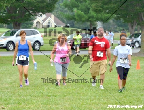 BrainStrong 5K Run/Walk<br><br><br><br><a href='http://www.trisportsevents.com/pics/13_BrainStrong_5K_204.JPG' download='13_BrainStrong_5K_204.JPG'>Click here to download.</a><Br><a href='http://www.facebook.com/sharer.php?u=http:%2F%2Fwww.trisportsevents.com%2Fpics%2F13_BrainStrong_5K_204.JPG&t=BrainStrong 5K Run/Walk' target='_blank'><img src='images/fb_share.png' width='100'></a>