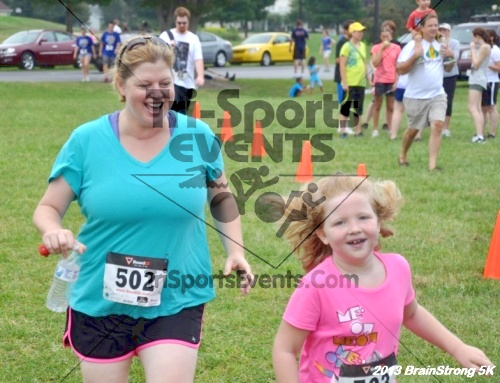 BrainStrong 5K Run/Walk<br><br><br><br><a href='http://www.trisportsevents.com/pics/13_BrainStrong_5K_216.JPG' download='13_BrainStrong_5K_216.JPG'>Click here to download.</a><Br><a href='http://www.facebook.com/sharer.php?u=http:%2F%2Fwww.trisportsevents.com%2Fpics%2F13_BrainStrong_5K_216.JPG&t=BrainStrong 5K Run/Walk' target='_blank'><img src='images/fb_share.png' width='100'></a>