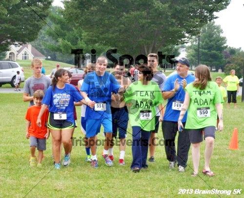 BrainStrong 5K Run/Walk<br><br><br><br><a href='http://www.trisportsevents.com/pics/13_BrainStrong_5K_231.JPG' download='13_BrainStrong_5K_231.JPG'>Click here to download.</a><Br><a href='http://www.facebook.com/sharer.php?u=http:%2F%2Fwww.trisportsevents.com%2Fpics%2F13_BrainStrong_5K_231.JPG&t=BrainStrong 5K Run/Walk' target='_blank'><img src='images/fb_share.png' width='100'></a>