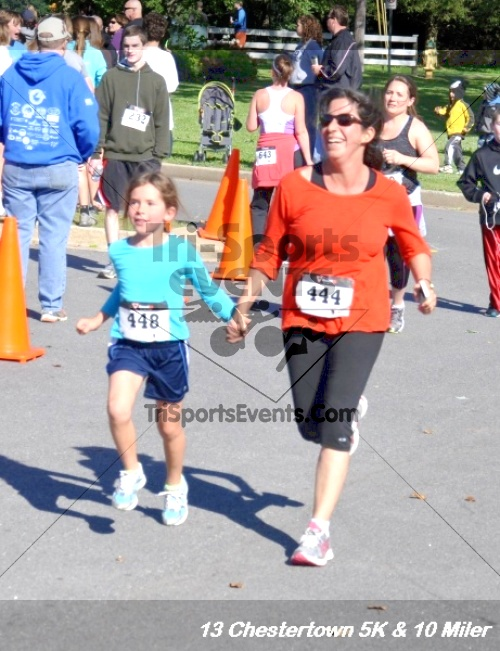 Chestertown Tea Party 5K Run/Walk and 10 Mile Run<br><br><br><br><a href='http://www.trisportsevents.com/pics/13_Chestertown_283.JPG' download='13_Chestertown_283.JPG'>Click here to download.</a><Br><a href='http://www.facebook.com/sharer.php?u=http:%2F%2Fwww.trisportsevents.com%2Fpics%2F13_Chestertown_283.JPG&t=Chestertown Tea Party 5K Run/Walk and 10 Mile Run' target='_blank'><img src='images/fb_share.png' width='100'></a>