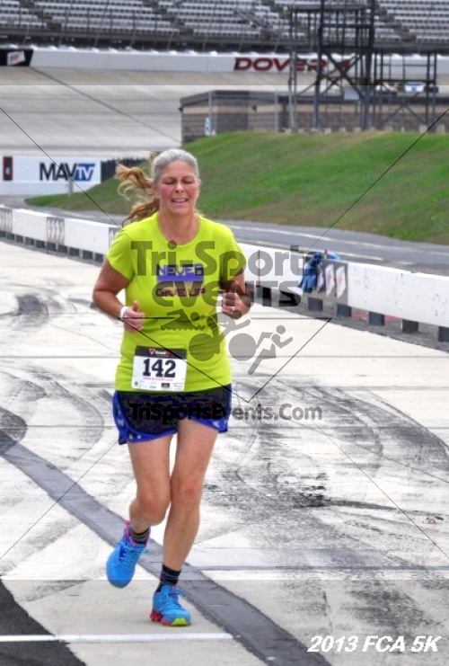 FCA 5K Run/Walk<br><br><br><br><a href='http://www.trisportsevents.com/pics/13_FCA_5K_145.JPG' download='13_FCA_5K_145.JPG'>Click here to download.</a><Br><a href='http://www.facebook.com/sharer.php?u=http:%2F%2Fwww.trisportsevents.com%2Fpics%2F13_FCA_5K_145.JPG&t=FCA 5K Run/Walk' target='_blank'><img src='images/fb_share.png' width='100'></a>