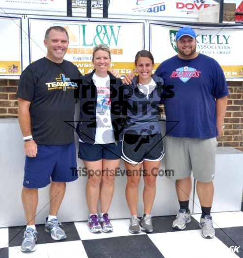 FCA 5K Run/Walk<br><br><br><br><a href='https://www.trisportsevents.com/pics/13_FCA_5K_220.JPG' download='13_FCA_5K_220.JPG'>Click here to download.</a><Br><a href='http://www.facebook.com/sharer.php?u=http:%2F%2Fwww.trisportsevents.com%2Fpics%2F13_FCA_5K_220.JPG&t=FCA 5K Run/Walk' target='_blank'><img src='images/fb_share.png' width='100'></a>