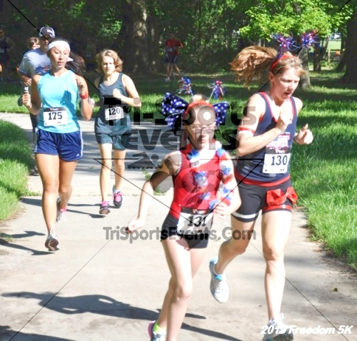 14th Freedom 5K<br><br><br><br><a href='http://www.trisportsevents.com/pics/13_Freedom_5K_024.JPG' download='13_Freedom_5K_024.JPG'>Click here to download.</a><Br><a href='http://www.facebook.com/sharer.php?u=http:%2F%2Fwww.trisportsevents.com%2Fpics%2F13_Freedom_5K_024.JPG&t=14th Freedom 5K' target='_blank'><img src='images/fb_share.png' width='100'></a>