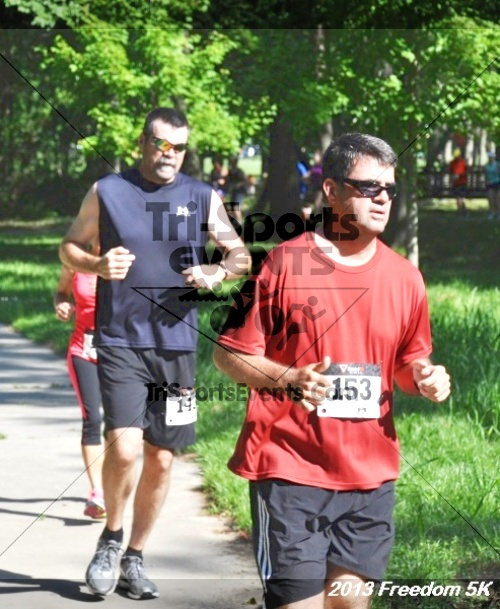 14th Freedom 5K<br><br><br><br><a href='http://www.trisportsevents.com/pics/13_Freedom_5K_030.JPG' download='13_Freedom_5K_030.JPG'>Click here to download.</a><Br><a href='http://www.facebook.com/sharer.php?u=http:%2F%2Fwww.trisportsevents.com%2Fpics%2F13_Freedom_5K_030.JPG&t=14th Freedom 5K' target='_blank'><img src='images/fb_share.png' width='100'></a>