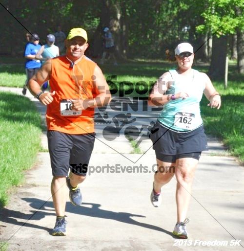 14th Freedom 5K<br><br><br><br><a href='https://www.trisportsevents.com/pics/13_Freedom_5K_038.JPG' download='13_Freedom_5K_038.JPG'>Click here to download.</a><Br><a href='http://www.facebook.com/sharer.php?u=http:%2F%2Fwww.trisportsevents.com%2Fpics%2F13_Freedom_5K_038.JPG&t=14th Freedom 5K' target='_blank'><img src='images/fb_share.png' width='100'></a>