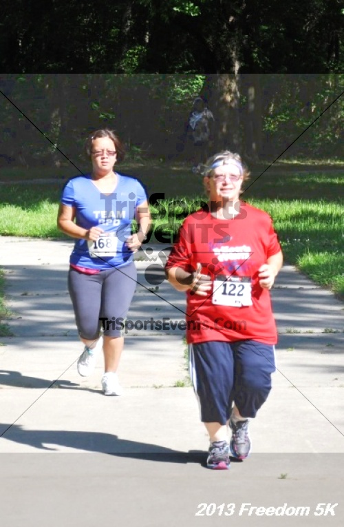 14th Freedom 5K<br><br><br><br><a href='https://www.trisportsevents.com/pics/13_Freedom_5K_048.JPG' download='13_Freedom_5K_048.JPG'>Click here to download.</a><Br><a href='http://www.facebook.com/sharer.php?u=http:%2F%2Fwww.trisportsevents.com%2Fpics%2F13_Freedom_5K_048.JPG&t=14th Freedom 5K' target='_blank'><img src='images/fb_share.png' width='100'></a>