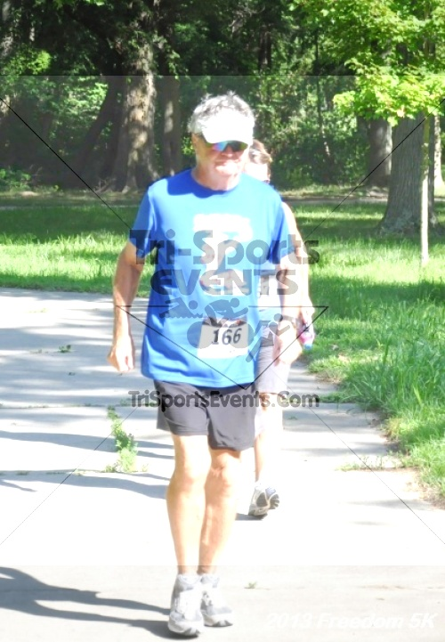 14th Freedom 5K<br><br><br><br><a href='http://www.trisportsevents.com/pics/13_Freedom_5K_050.JPG' download='13_Freedom_5K_050.JPG'>Click here to download.</a><Br><a href='http://www.facebook.com/sharer.php?u=http:%2F%2Fwww.trisportsevents.com%2Fpics%2F13_Freedom_5K_050.JPG&t=14th Freedom 5K' target='_blank'><img src='images/fb_share.png' width='100'></a>