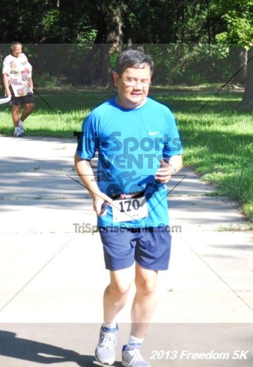 14th Freedom 5K<br><br><br><br><a href='http://www.trisportsevents.com/pics/13_Freedom_5K_052.JPG' download='13_Freedom_5K_052.JPG'>Click here to download.</a><Br><a href='http://www.facebook.com/sharer.php?u=http:%2F%2Fwww.trisportsevents.com%2Fpics%2F13_Freedom_5K_052.JPG&t=14th Freedom 5K' target='_blank'><img src='images/fb_share.png' width='100'></a>