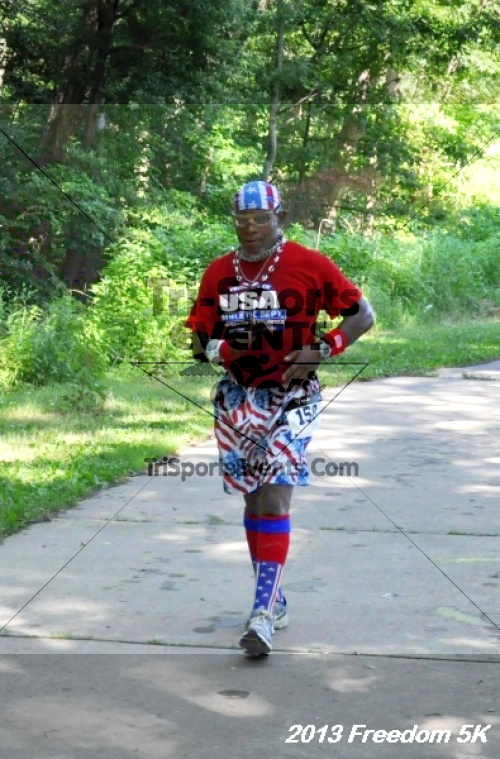 14th Freedom 5K<br><br><br><br><a href='http://www.trisportsevents.com/pics/13_Freedom_5K_099.JPG' download='13_Freedom_5K_099.JPG'>Click here to download.</a><Br><a href='http://www.facebook.com/sharer.php?u=http:%2F%2Fwww.trisportsevents.com%2Fpics%2F13_Freedom_5K_099.JPG&t=14th Freedom 5K' target='_blank'><img src='images/fb_share.png' width='100'></a>