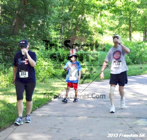 14th Freedom 5K<br><br><br><br><a href='http://www.trisportsevents.com/pics/13_Freedom_5K_102.JPG' download='13_Freedom_5K_102.JPG'>Click here to download.</a><Br><a href='http://www.facebook.com/sharer.php?u=http:%2F%2Fwww.trisportsevents.com%2Fpics%2F13_Freedom_5K_102.JPG&t=14th Freedom 5K' target='_blank'><img src='images/fb_share.png' width='100'></a>