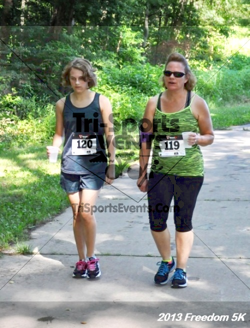 14th Freedom 5K<br><br><br><br><a href='http://www.trisportsevents.com/pics/13_Freedom_5K_106.JPG' download='13_Freedom_5K_106.JPG'>Click here to download.</a><Br><a href='http://www.facebook.com/sharer.php?u=http:%2F%2Fwww.trisportsevents.com%2Fpics%2F13_Freedom_5K_106.JPG&t=14th Freedom 5K' target='_blank'><img src='images/fb_share.png' width='100'></a>
