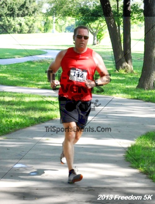 14th Freedom 5K<br><br><br><br><a href='http://www.trisportsevents.com/pics/13_Freedom_5K_125.JPG' download='13_Freedom_5K_125.JPG'>Click here to download.</a><Br><a href='http://www.facebook.com/sharer.php?u=http:%2F%2Fwww.trisportsevents.com%2Fpics%2F13_Freedom_5K_125.JPG&t=14th Freedom 5K' target='_blank'><img src='images/fb_share.png' width='100'></a>