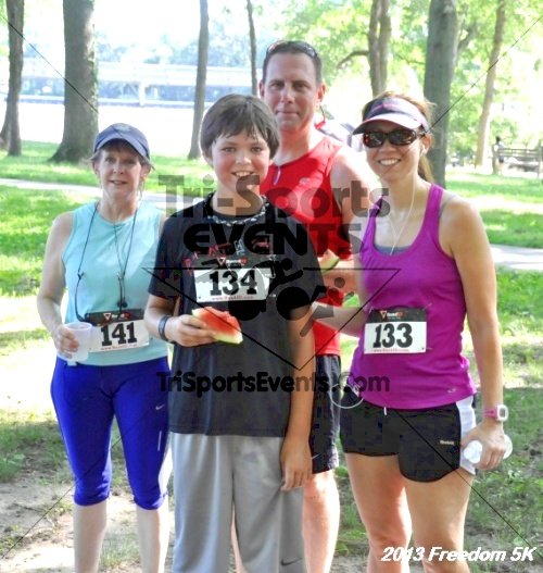 14th Freedom 5K<br><br><br><br><a href='http://www.trisportsevents.com/pics/13_Freedom_5K_145.JPG' download='13_Freedom_5K_145.JPG'>Click here to download.</a><Br><a href='http://www.facebook.com/sharer.php?u=http:%2F%2Fwww.trisportsevents.com%2Fpics%2F13_Freedom_5K_145.JPG&t=14th Freedom 5K' target='_blank'><img src='images/fb_share.png' width='100'></a>