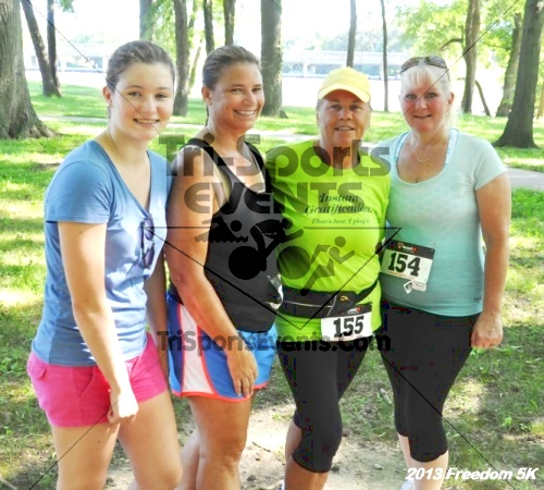 14th Freedom 5K<br><br><br><br><a href='http://www.trisportsevents.com/pics/13_Freedom_5K_151.JPG' download='13_Freedom_5K_151.JPG'>Click here to download.</a><Br><a href='http://www.facebook.com/sharer.php?u=http:%2F%2Fwww.trisportsevents.com%2Fpics%2F13_Freedom_5K_151.JPG&t=14th Freedom 5K' target='_blank'><img src='images/fb_share.png' width='100'></a>