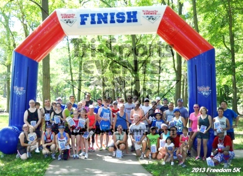 14th Freedom 5K<br><br><br><br><a href='http://www.trisportsevents.com/pics/13_Freedom_5K_160.JPG' download='13_Freedom_5K_160.JPG'>Click here to download.</a><Br><a href='http://www.facebook.com/sharer.php?u=http:%2F%2Fwww.trisportsevents.com%2Fpics%2F13_Freedom_5K_160.JPG&t=14th Freedom 5K' target='_blank'><img src='images/fb_share.png' width='100'></a>
