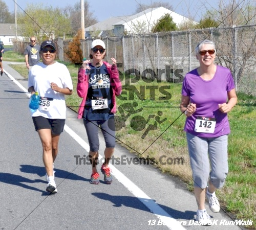 Builder's Dash 5K Run/Walk<br><br><br><br><a href='http://www.trisportsevents.com/pics/13_Habitat_5K_118.JPG' download='13_Habitat_5K_118.JPG'>Click here to download.</a><Br><a href='http://www.facebook.com/sharer.php?u=http:%2F%2Fwww.trisportsevents.com%2Fpics%2F13_Habitat_5K_118.JPG&t=Builder's Dash 5K Run/Walk' target='_blank'><img src='images/fb_share.png' width='100'></a>