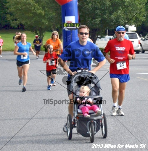 Miles for Meals 5K<br><br><br><br><a href='http://www.trisportsevents.com/pics/13_Miles_for_Meals_5K_026.JPG' download='13_Miles_for_Meals_5K_026.JPG'>Click here to download.</a><Br><a href='http://www.facebook.com/sharer.php?u=http:%2F%2Fwww.trisportsevents.com%2Fpics%2F13_Miles_for_Meals_5K_026.JPG&t=Miles for Meals 5K' target='_blank'><img src='images/fb_share.png' width='100'></a>
