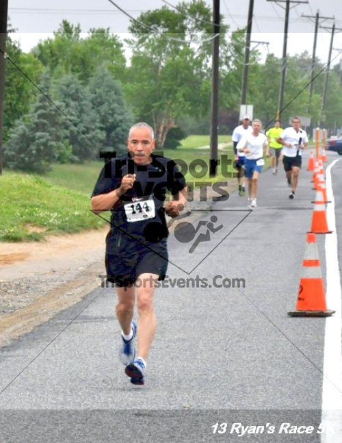 3rd Ryan's Race 5K<br><br><br><br><a href='https://www.trisportsevents.com/pics/13_Ryan's_Race_5K_021.JPG' download='13_Ryan's_Race_5K_021.JPG'>Click here to download.</a><Br><a href='http://www.facebook.com/sharer.php?u=http:%2F%2Fwww.trisportsevents.com%2Fpics%2F13_Ryan's_Race_5K_021.JPG&t=3rd Ryan's Race 5K' target='_blank'><img src='images/fb_share.png' width='100'></a>